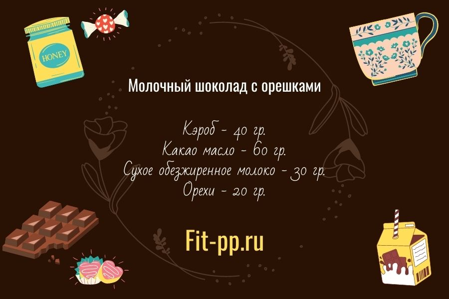 рецепт пп шоколада из кэроба